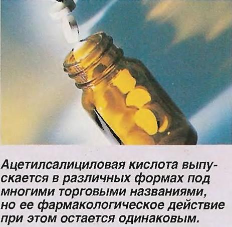 Ацетилсалициловая кислота выпускается в различных формах