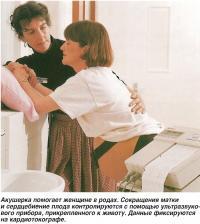 Акушерка помогает женщине в родах