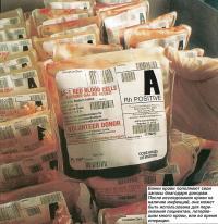 Банки крови пополняют свои запасы благодаря донорам