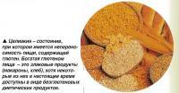 Целиакия - состояние, при котором имеется непереносимость пищи