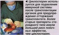 Циклоспорин используется для подавления иммунной системы после трансплантации органов