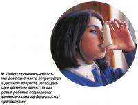 Дебют бронхиальной астмы