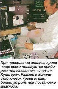 Для анализа крови чаще всего пользуются прибором под названием «счетчик Культера»