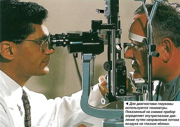 Для диагностики глаукомы используются тонометры
