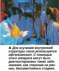 Для изучения внутренней структуры глаза используется офтальмоскоп