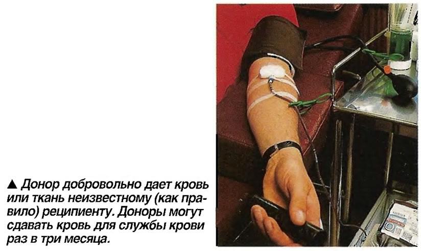Донор добровольно дает кровь или ткань неизвестному (как правило) реципиенту