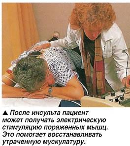 Электрическая стимуляция пораженных мышц