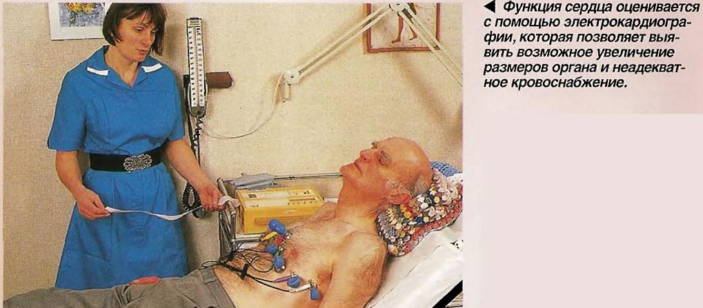 Функция сердца оценивается с помощью электрокардиографии