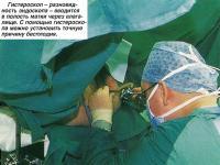 Гистероскоп - разновидность эндоскопа - вводится в полость матки через влагалище