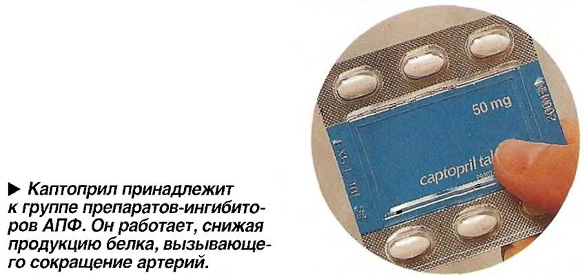 Каптоприл принадлежит к группе препаратов-ингибиторов АПФ