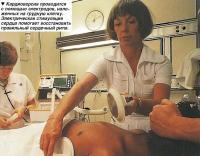 Кардиоверсия проводится с помощью электродов, наложенных на грудную клетку