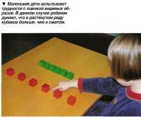 Маленькие дети испытывают трудности с оценкой видимых образов