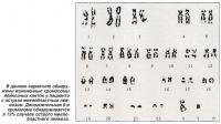 Обнаружены измененные хромосомы лейкозных клеток у пациента с острым миелобластным лейкозом