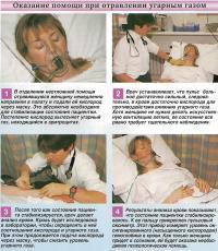 Оказание помощи при отравлении угарным газом