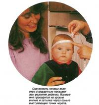 Окружность головы является стандартным показателем развития ребенка