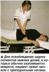 Пациент лежит ничком с приподнятыми ногами