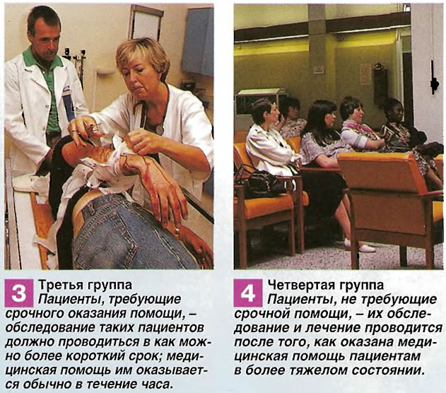 Пациенты, требующие срочного оказания помощи и не требующие срочной помощи