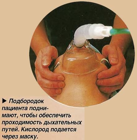 Подбородок пациента