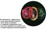 Презерватив - эффективный метод предотвращения беременности