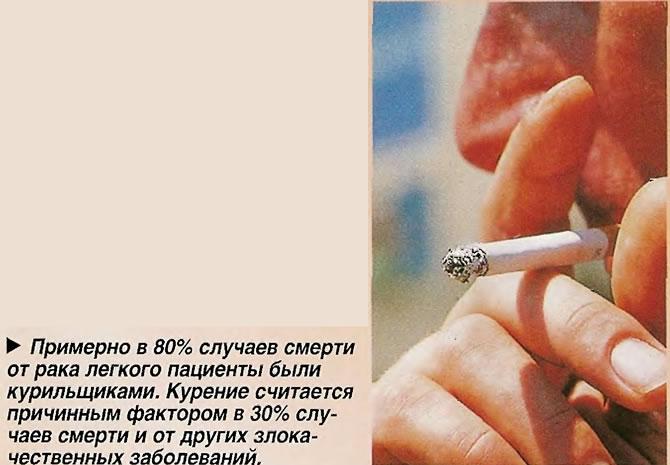 Примерно в 80% случаев смерти от рака легкого пациенты были курильщиками