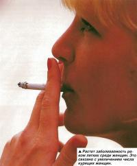Растет заболеваемость раком легких среди женщин