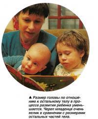Размер головы по отношению к остальному телу в процессе развития ребенка уменьшается