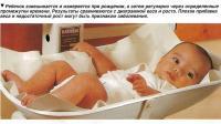 Ребенок взвешивается и измеряется при рождении