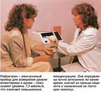 Рефлотрон - электронный прибор для измерения уровня холестерина в крови