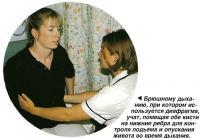 рюшному дыханию, при котором используется диафрагма, учат