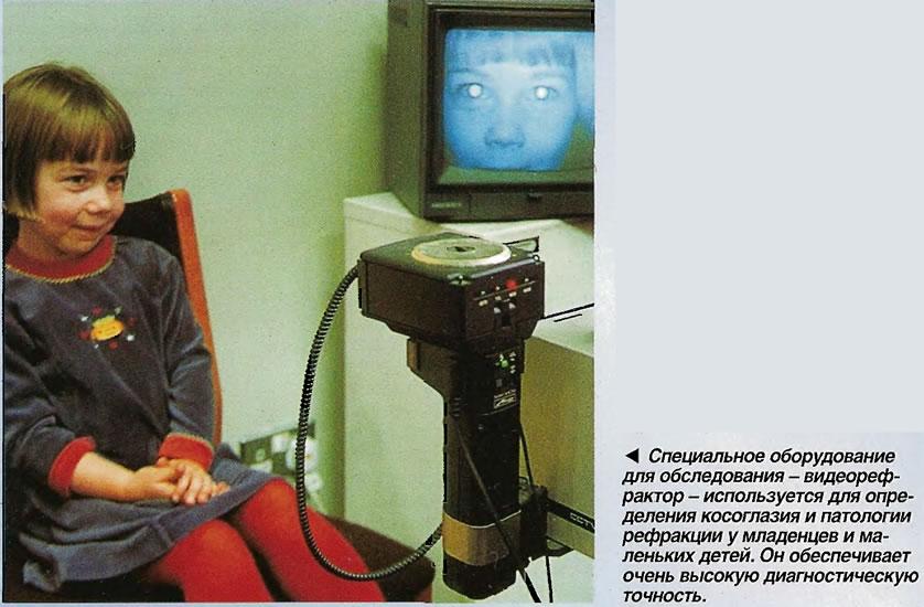 Специальное оборудование для обследования - видеорефрактор