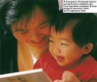 В возрасте 18 месяцев некоторые дети могут узнавать простые картинки в книжках