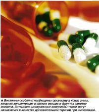 Витамины особенно необходимы организму в конце зим