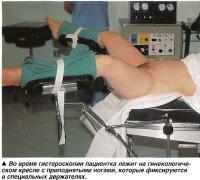 Во время гистероскопии пациентка лежит на гинекологическом кресле с приподнятыми ногами