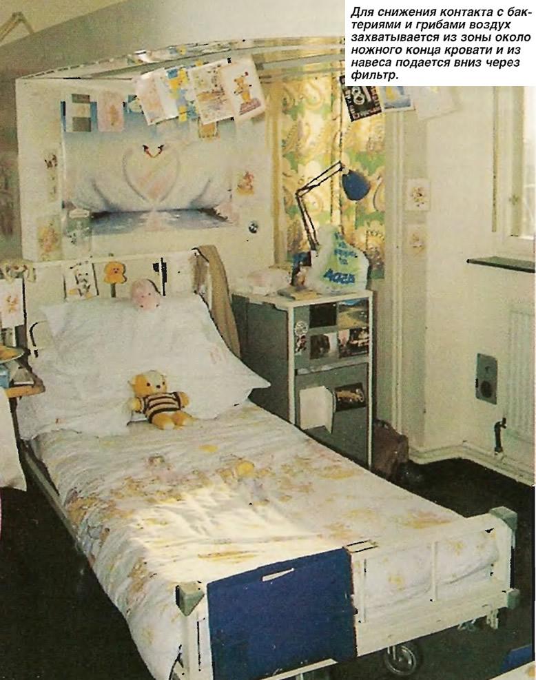 Воздух захватывается из зоны около ножного конца кровати