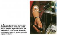 Взятие донорской крови осуществляется из вены на сгибе локтя