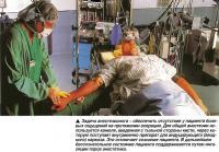 Задача анестезиолога - обеспечить отсутствие у пациента болевых ощущений
